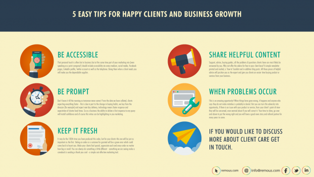 customer service tips, infographics that help, small business