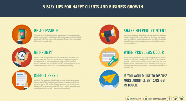 5 Easy Tips for Happy Clients and Business Growth